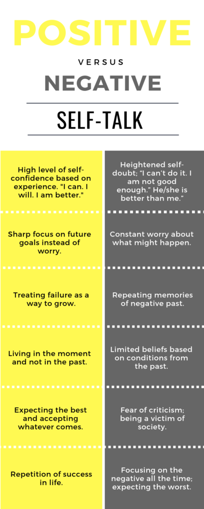 5 steps to develop positive self talk