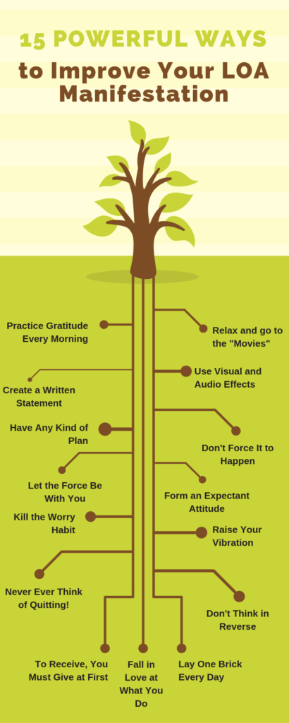 15 Ways to Improve Your Manifestation Infographic