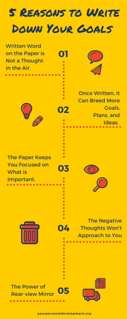 5 Reasons to Write Down Your Goals Infographic