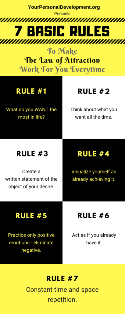 7 Basic Rules To Make the Law of Attraction Work Infographic